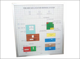 mimic display annuciator panel